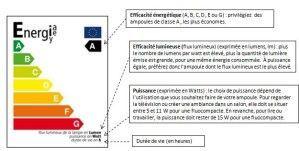 economie-d-energie-etiquette-energie_lampes.jpg